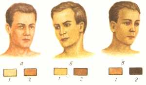 При механической желтухе цвет кожи 226